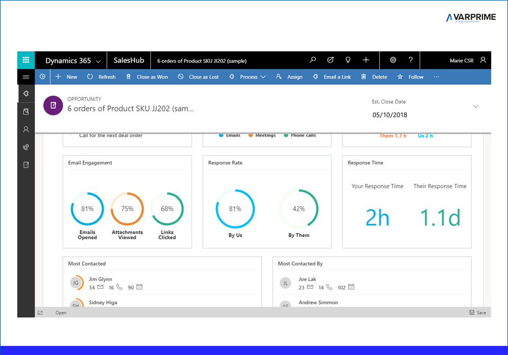 Dynamics 365 Sales Insight - Strategy e Analytics